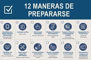 12 Maneras De Prepararse - Tarjeta