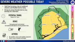 Severe Weather Possible Today