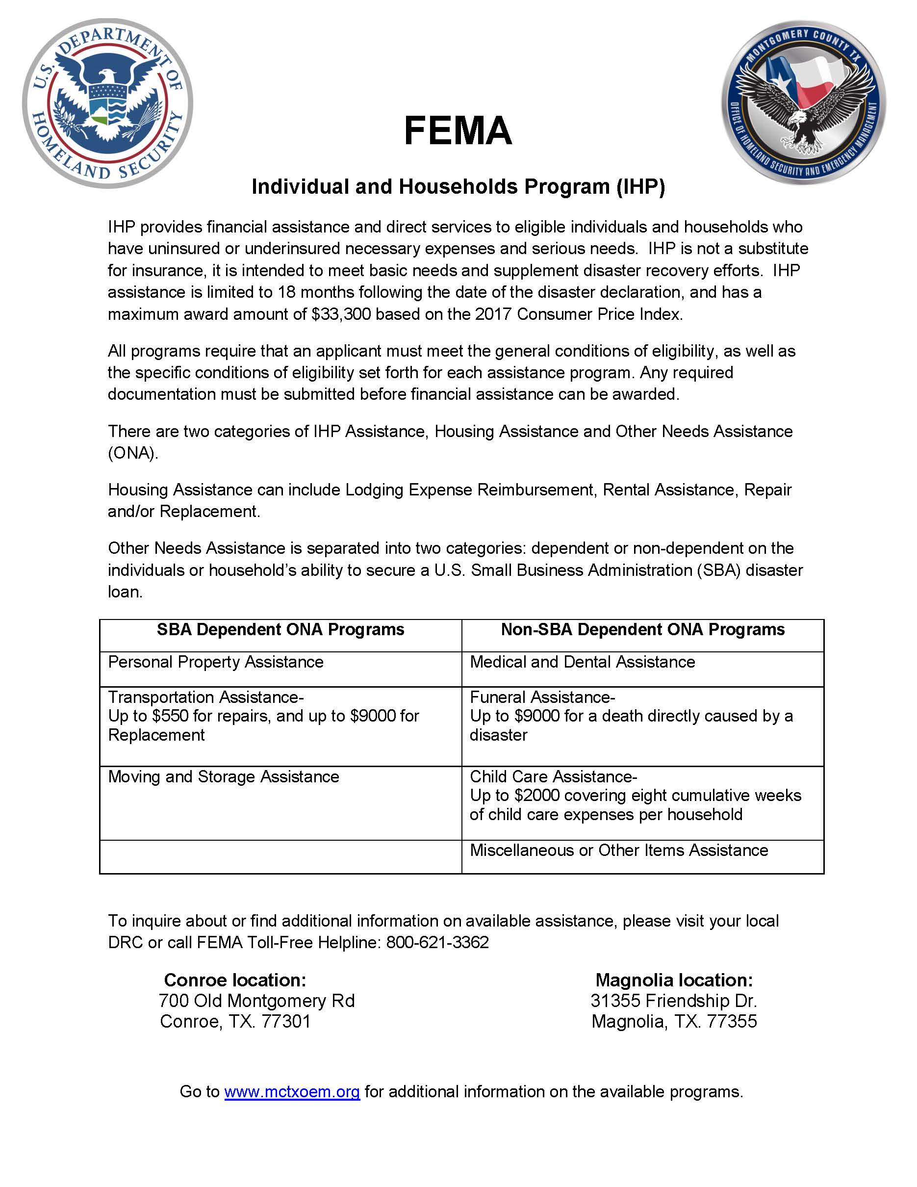Available Disaster Assistance Programs