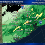 Montgomery County Weather Update – 5.10.19