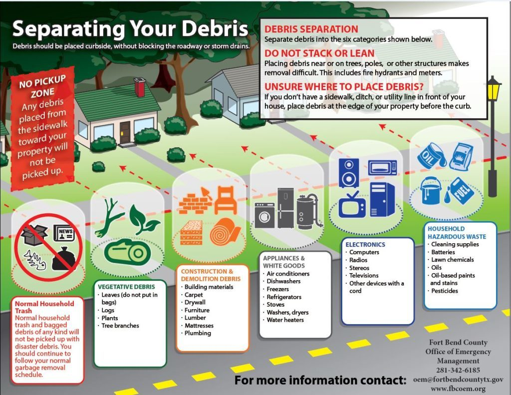 Separating Your Debris Flyer in English.