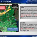 Severe Thunderstorms Expected Later Today & Overnight