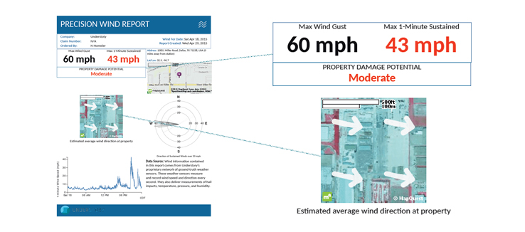 precision wind report sample