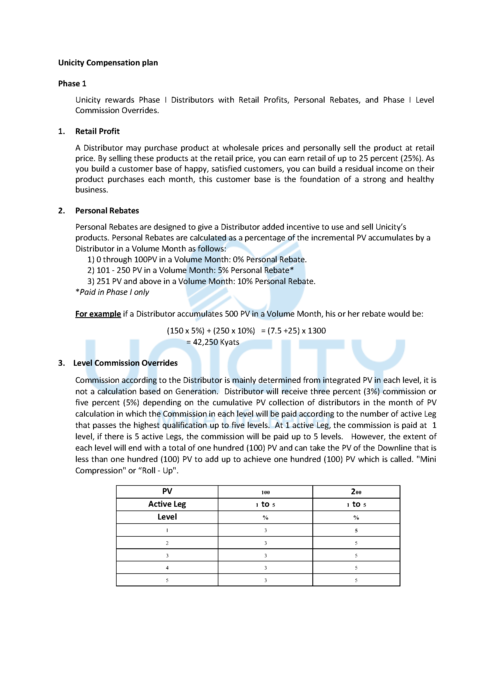 compensation plan example ideal vistalist co