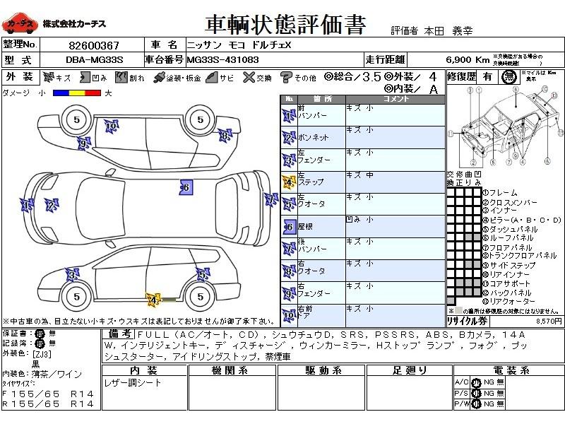 Used 2014 CVT Nissan Moco DBA-MG33S Image[3]