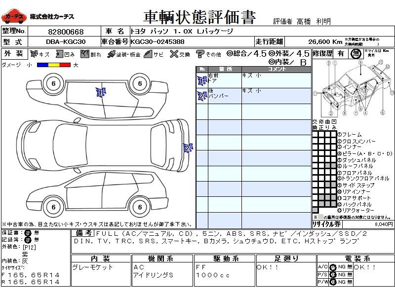 Used 2015 CVT Toyota Passo DBA-KGC30 Image[3]