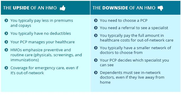 HMO Pros and Cons