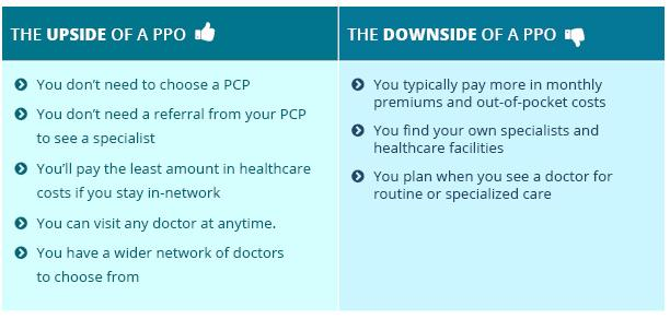 PPO Pros and Cons