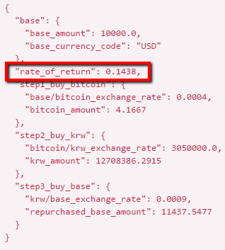 Knowru: Creating an API to real-time calculate Bitcoin arbitrage
