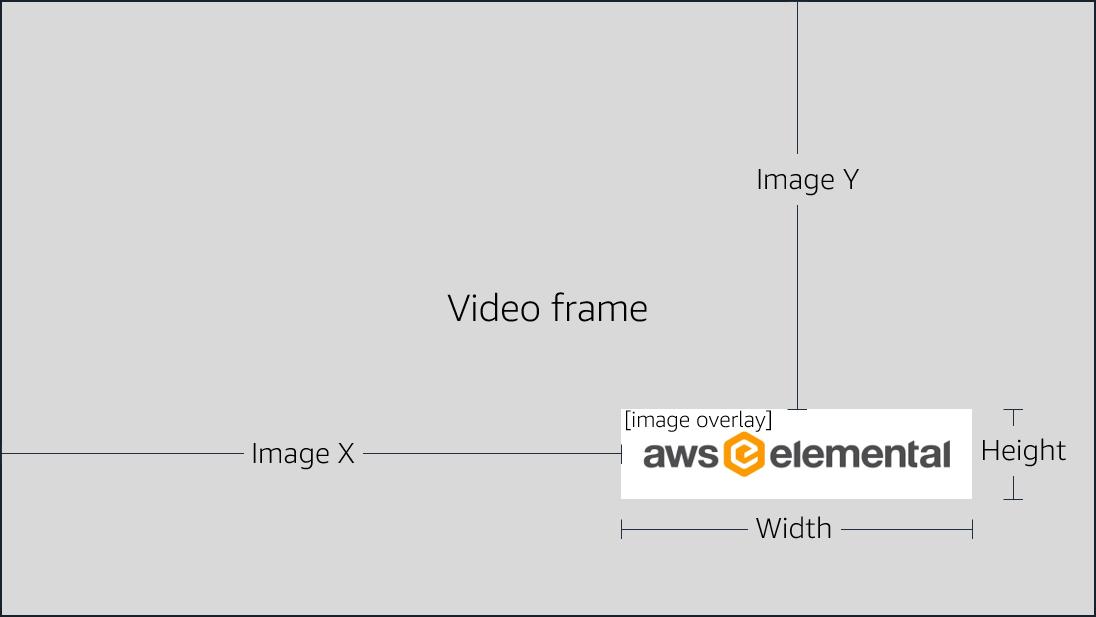 video-frame