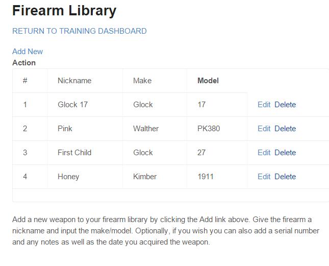 Firearm Library