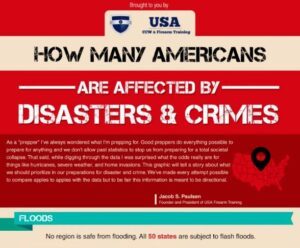 [Infographic] The Crimes and Disasters Most Likely to Affect You