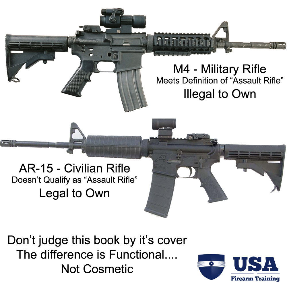 I need a good argument essay title on being for banning fully automatic guns?