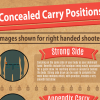 carry positions small