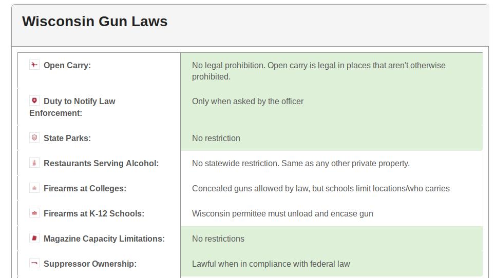 Wisconsin gun law