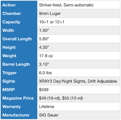 Sig-P365-Specifications-Table
