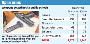 Weapons in NYC Schools