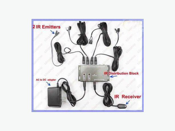 IR Dual Frequency Repeater Kit - 1 Room 8 Device (Bell Fibe)