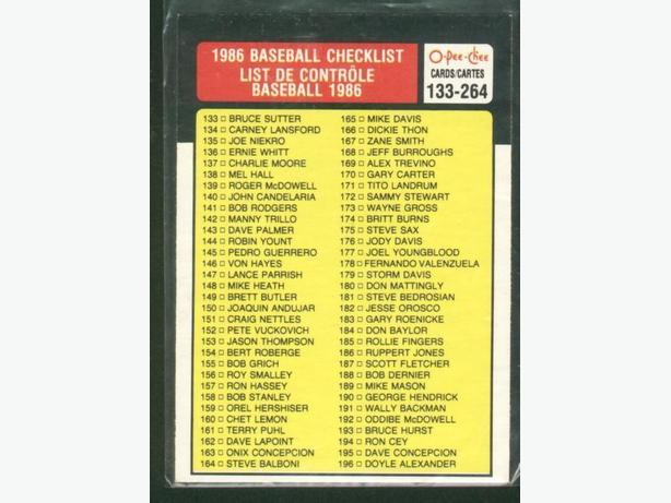 1986 O-Pee-Chee #263 Checklist Card Baseball