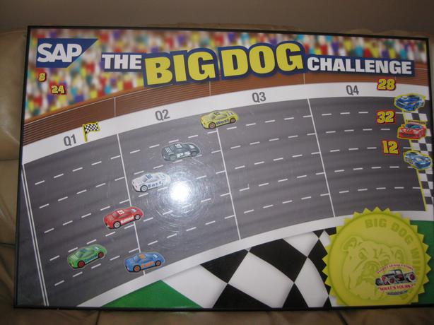 Racetrack Magnetic Board with car magnets