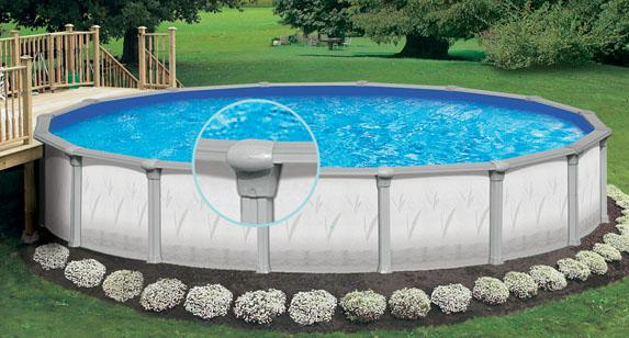 Top Quality Above Ground Pools From 1845 Orleans Ottawa