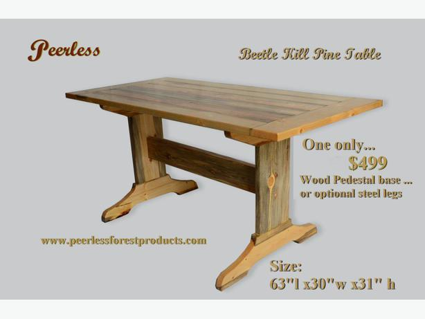 Peerless Denim Pine Tables and Interior Decor Paneling and Flooring