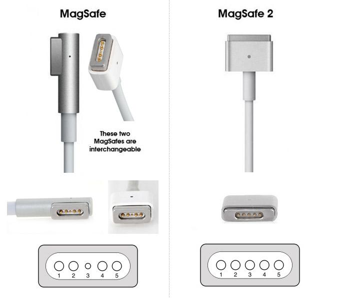 Magsafe 1 Amp 2 Macbook Mb Air Pro Ac Adapter