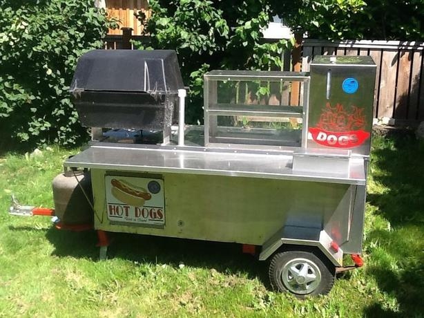 Best Places To Set Up Hot Dog Cart