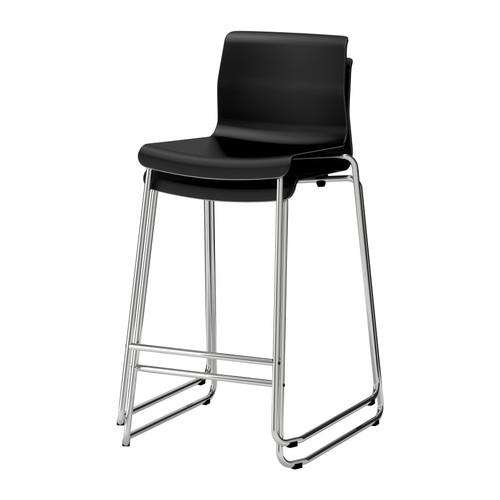 2 Counter Height Black Glenn Ikea Stools Victoria City