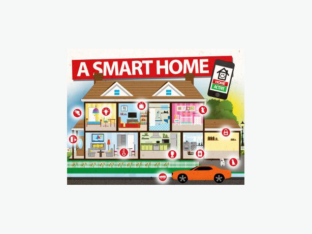 Smart Home Automation Package Victoria City Victoria