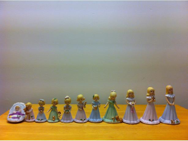 Collectible Birthday Dolls