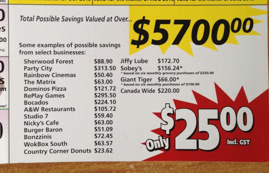 Ziptrek whistler discount coupons