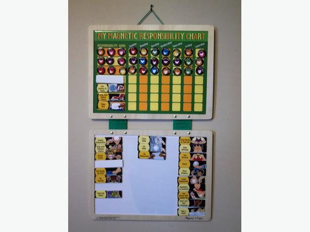 Magnetic Responsibility Chart - Chore Chart