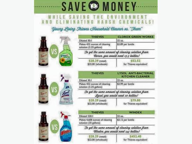 Always Free Young Living Essential Oils membership!