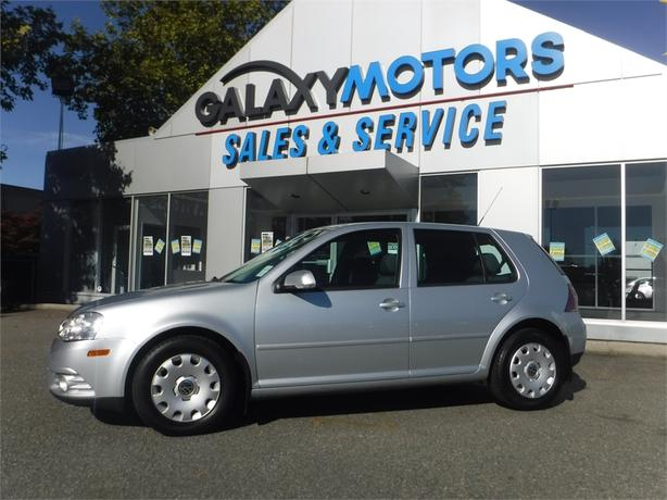 2008 Volkswagen Golf City BASE