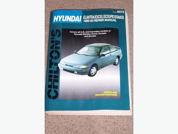 Chilton's Car Manual - Hyundai