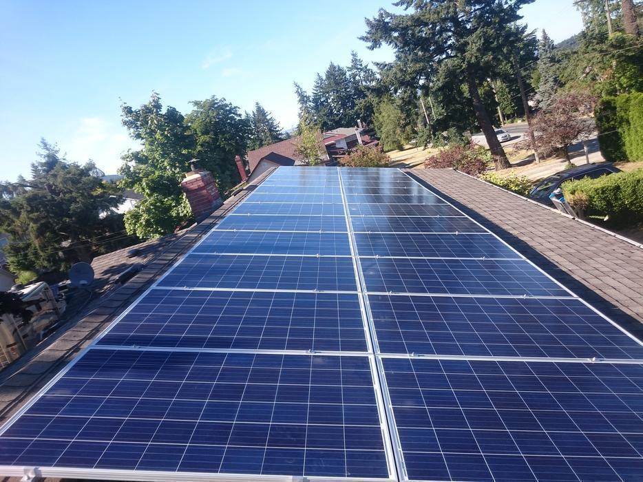 Solar Systems Pv Panels Victoria City Victoria