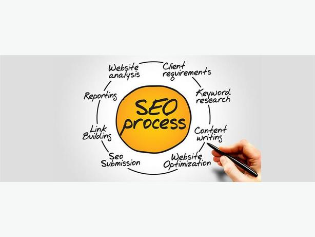 SEO Companies Vancouver - World Famous Marketing Company