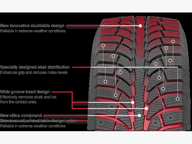 Studable Ice Pro Plus tires P215 50R17