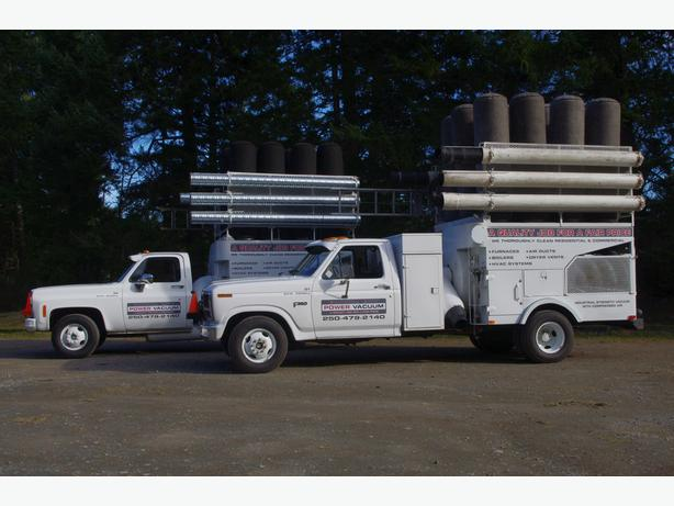 Furnace & Duct Cleaning Business for sale. Price reduced!