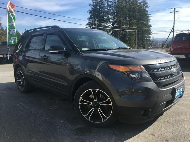 2015 Ford Explorer Sport, Leather, One Owner, AWD