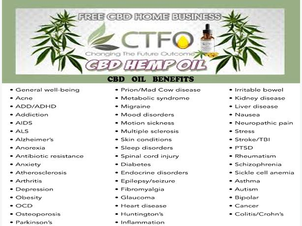 GET YOUR VERY OWN CBD HOME BUSINESS  ABSOLUTELY FREE !!!!