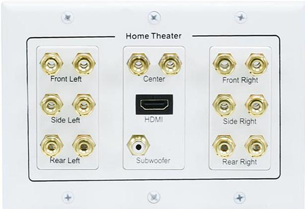 3-Gang 7.1 Surround Sound Distribution Wall Plate w/ HDMI