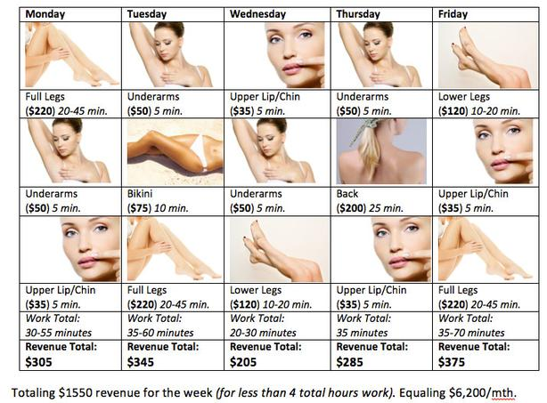 Start your own Beauty Laser Biz at home and earn more money