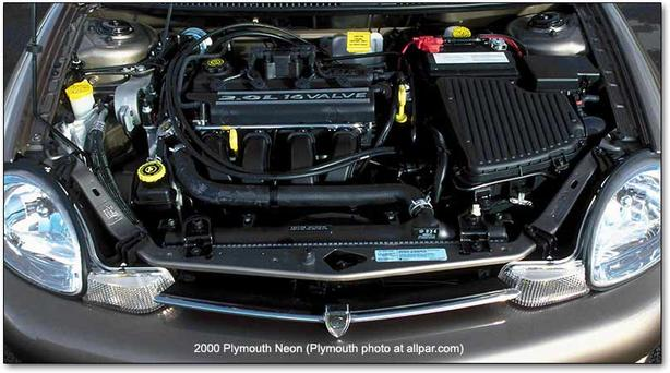 Dodge Neon SOHC Engine Parts - 1995 - 2005