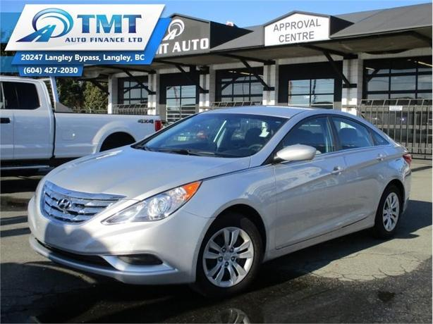 2015 Hyundai Sonata GL  - Bluetooth -  Heated Seats - $103.51 B/W