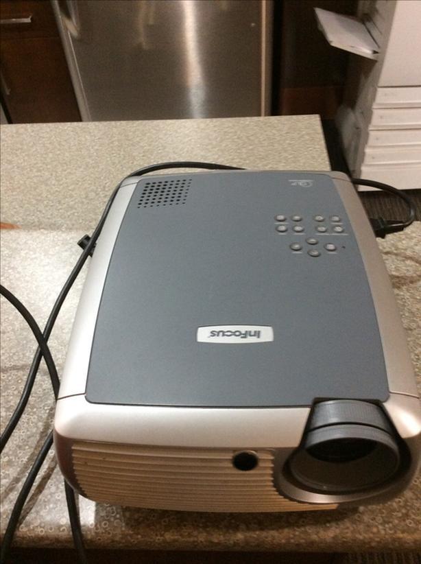 In focus projector