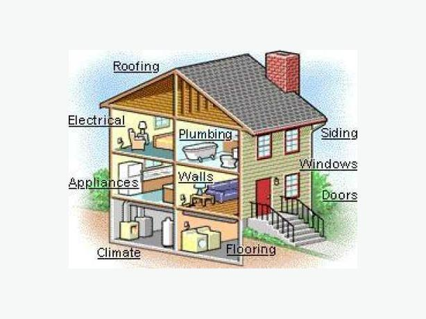 DO YOU NEED A HOME INSPECTION ?