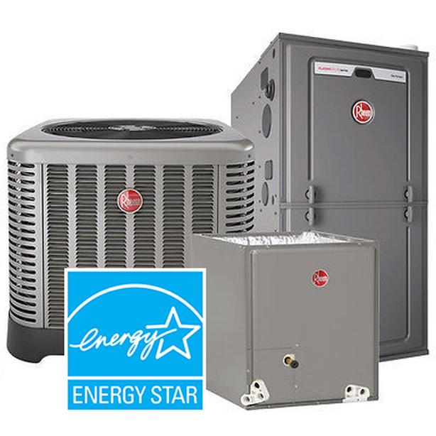 Air Conditioner - Furnace - Rent to Own -$0 Down - FREE Installation