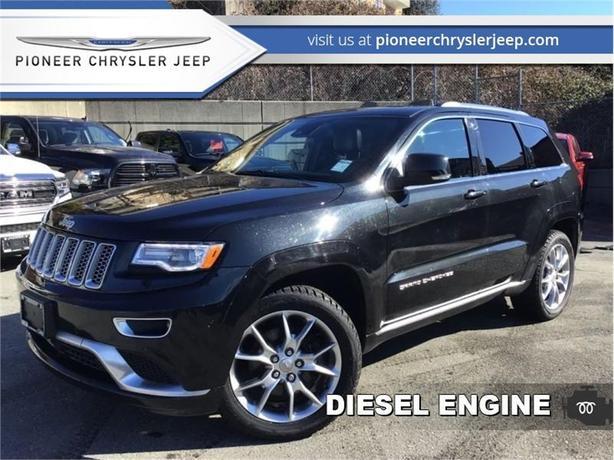 2016 Jeep Grand Cherokee Summit  - Navigation